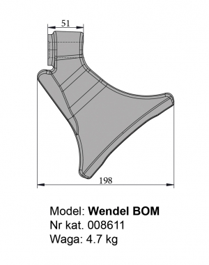 Wendel BOM